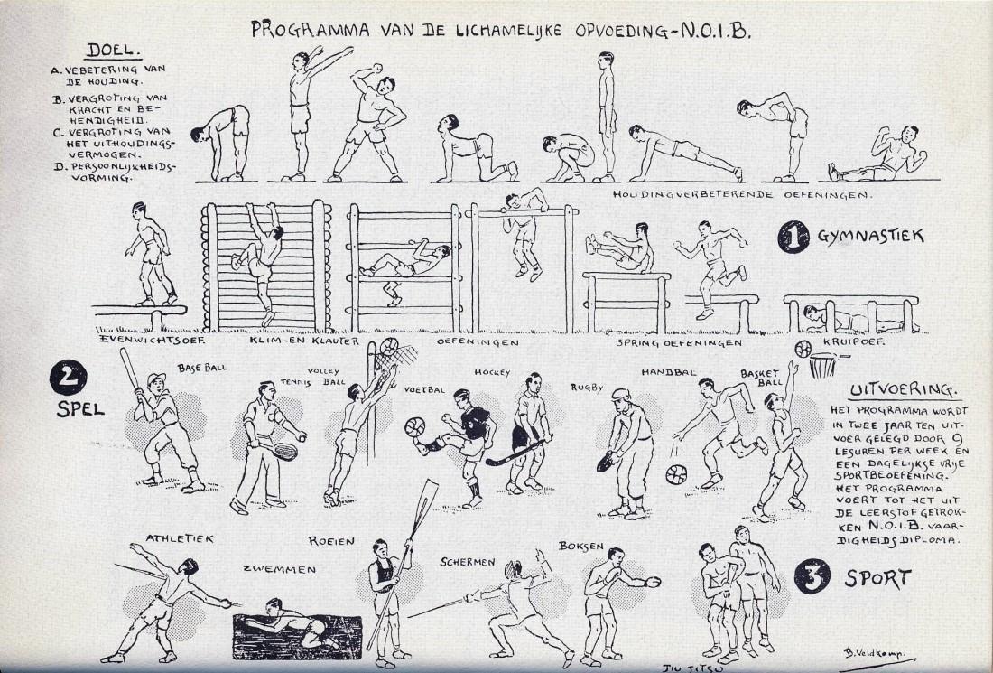 Lichamelijke opvoeding NOIB